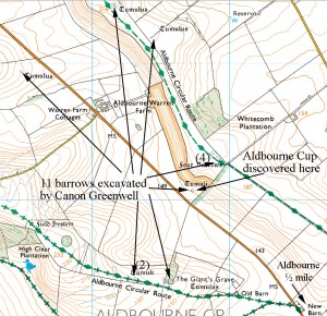 R Other Aldbourne Barrows